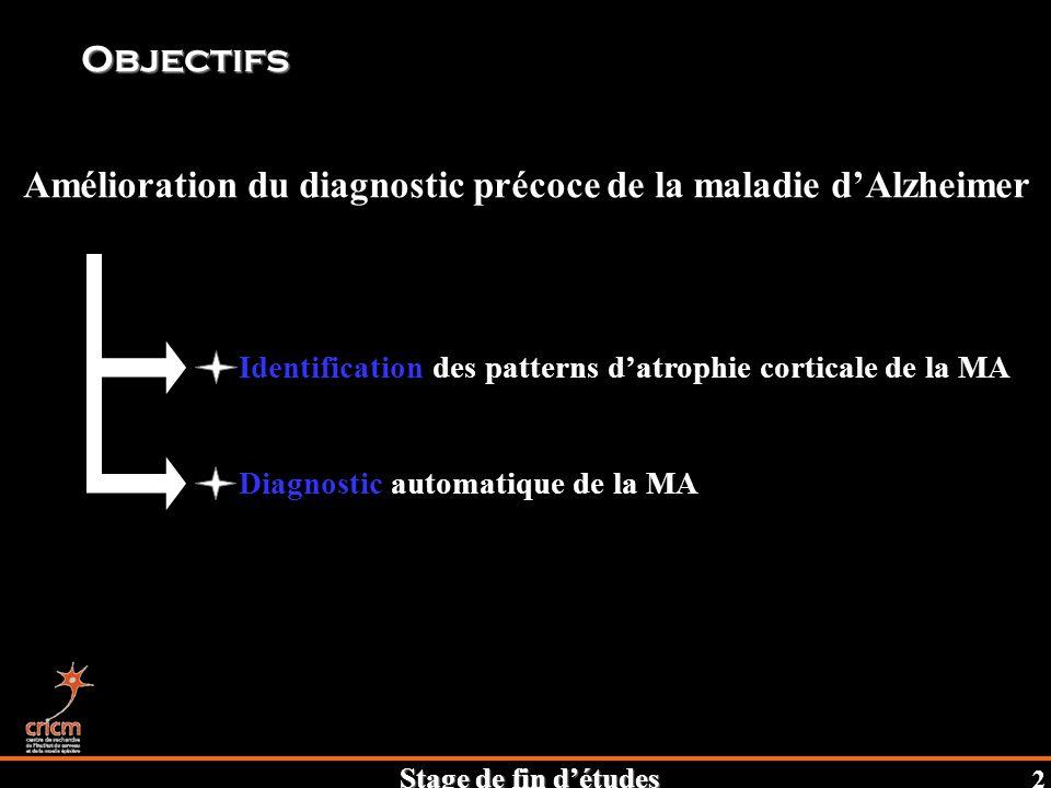 Stage de fin détudes Objectifs Amélioration du diagnostic précoce de la maladie dAlzheimer Identification des patterns datrophie corticale de la MA Diagnostic automatique de la MA 2