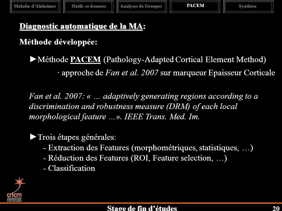 Stage de fin détudes Maladie dAlzheimerAnalyses de Groupes PACEM SynthèseOutils et données Diagnostic automatique de la MA: Méthode PACEM (Pathology-A