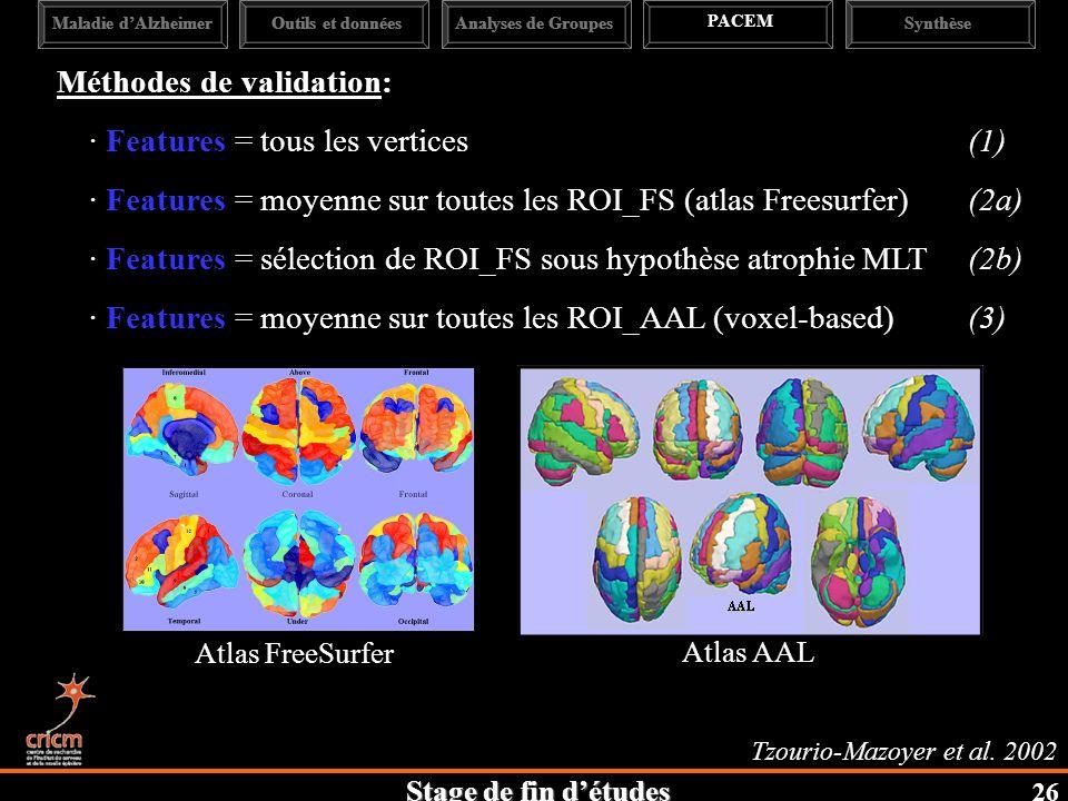 Stage de fin détudes Maladie dAlzheimerAnalyses de Groupes PACEM SynthèseOutils et données Méthodes de validation: · Features = tous les vertices(1) · Features = moyenne sur toutes les ROI_FS (atlas Freesurfer)(2a) · Features = sélection de ROI_FS sous hypothèse atrophie MLT(2b) · Features = moyenne sur toutes les ROI_AAL (voxel-based)(3) 26 Tzourio-Mazoyer et al.
