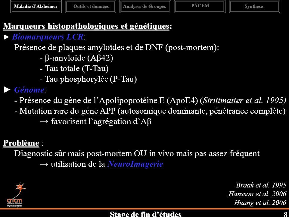 Stage de fin détudes Marqueurs histopathologiques et génétiques: Biomarqueurs LCR: Présence de plaques amyloïdes et de DNF (post-mortem): - β-amyloïde