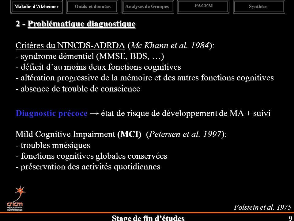 Stage de fin détudes 2 - Problématique diagnostique Critères du NINCDS-ADRDA (Mc Khann et al. 1984): - syndrome démentiel (MMSE, BDS, …) - déficit dau