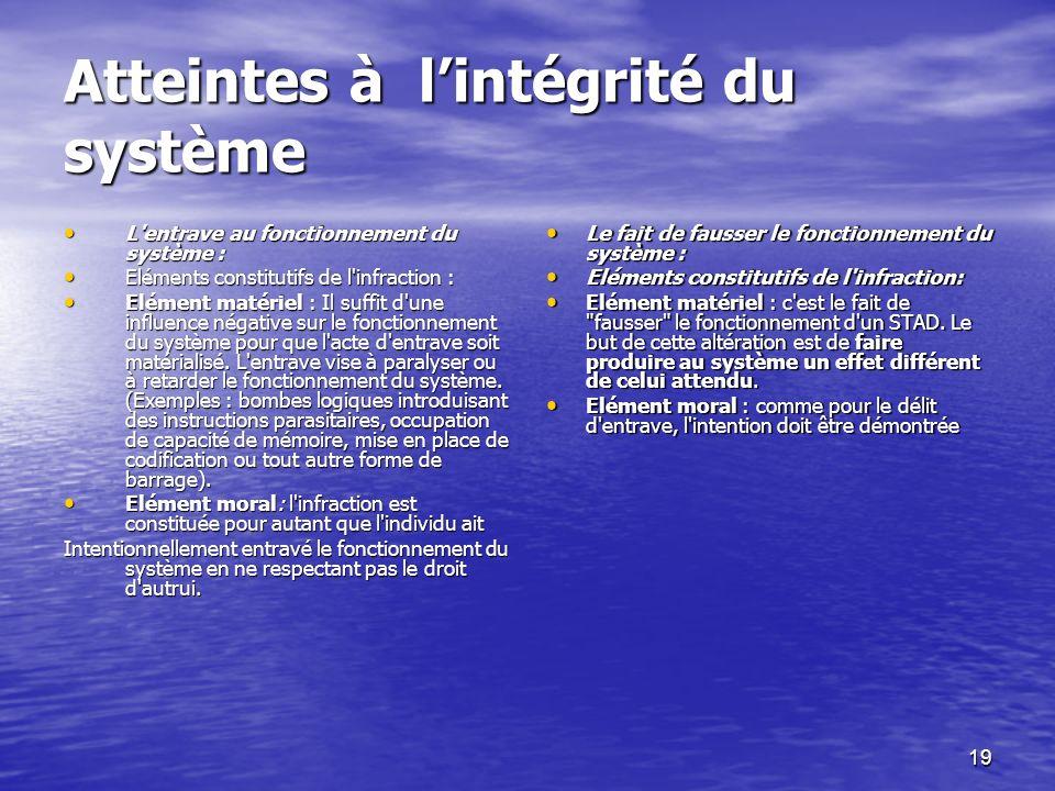19 Atteintes à lintégrité du système Atteintes à lintégrité du système L'entrave au fonctionnement du système : L'entrave au fonctionnement du système