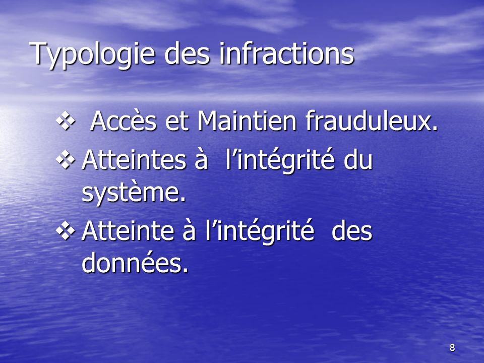 9 La fraude informatique Laccès ou le Maintien frauduleux dans un système.