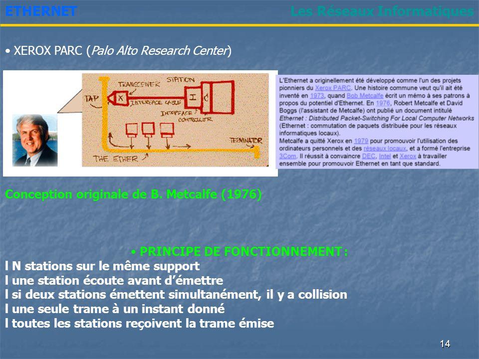 13 Les Réseaux InformatiquesETHERNET