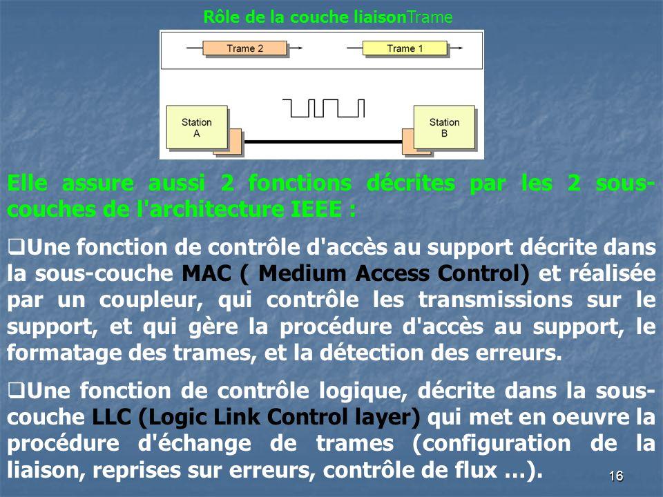 15 Rôle de la couche physique Elle assure 2 fonctions : Une fonction de connexion décrite par le MAU (Medium Acces Unit) et réalisée par une prise qui