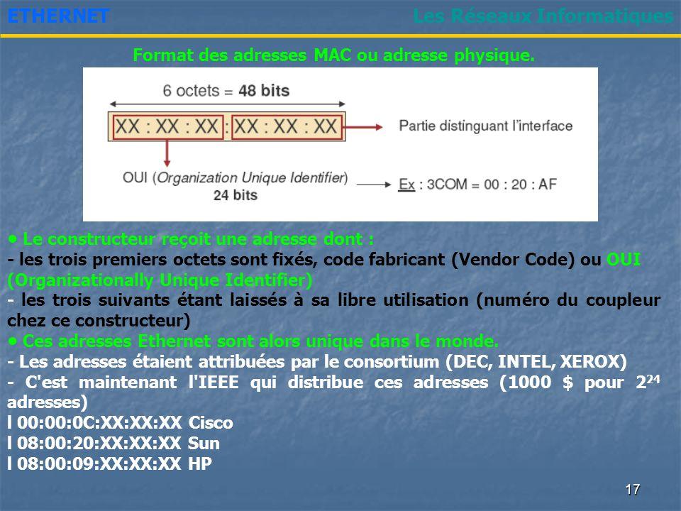 16 Rôle de la couche liaisonTrame Elle assure aussi 2 fonctions décrites par les 2 sous- couches de l'architecture IEEE : Une fonction de contrôle d'a