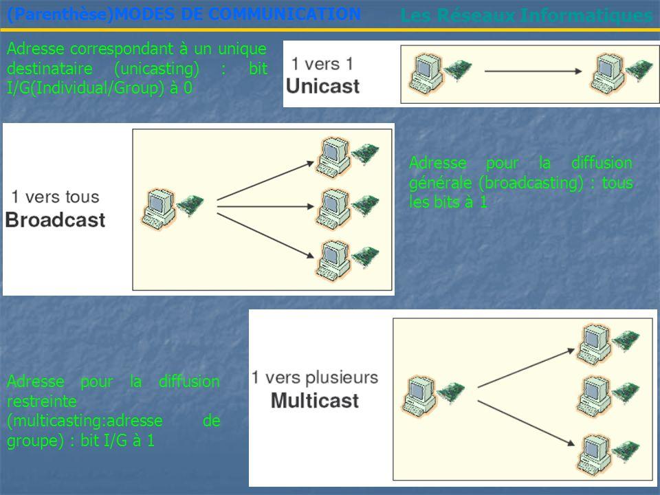 18 2 24 adresses (16 777 216) par fabricant (750 fabricants en 1997) Les adresses IEEE 802.3 ou Ethernet sont codées sur 48 bits (6 octets). l Syntaxe