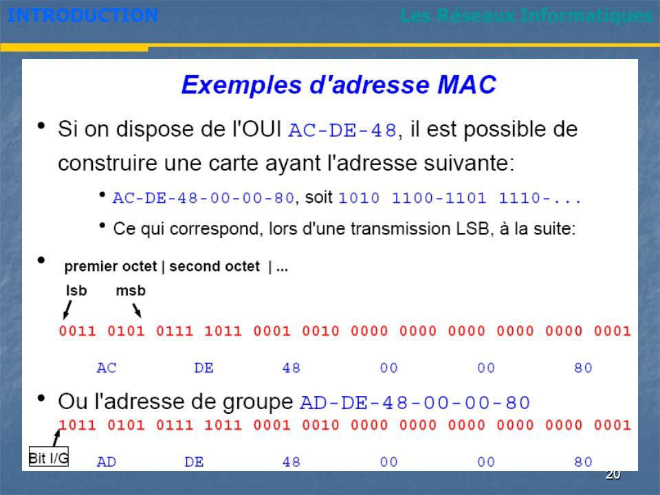 19 Les Réseaux Informatiques (Parenthèse)MODES DE COMMUNICATION Adresse pour la diffusion générale (broadcasting) : tous les bits à 1 Adresse pour la