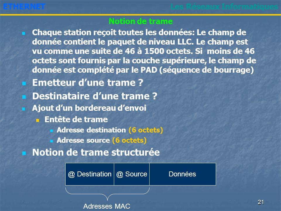 20 Les Réseaux InformatiquesINTRODUCTION