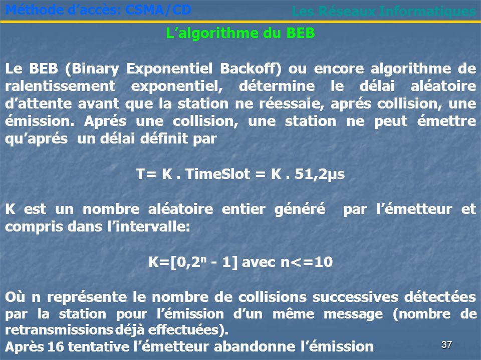 36 La méthode daccès CSMA/CD