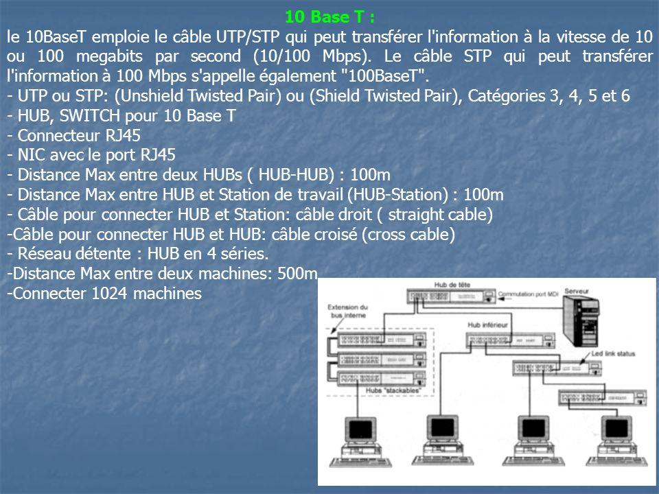 42 10 Base 2 : - Câble coaxial fin (Thin): impédance de 50Ω, diamètre : 0.89 mm -NIC (Network Interface Card): La Carte avec le port BNC -MAU intégré