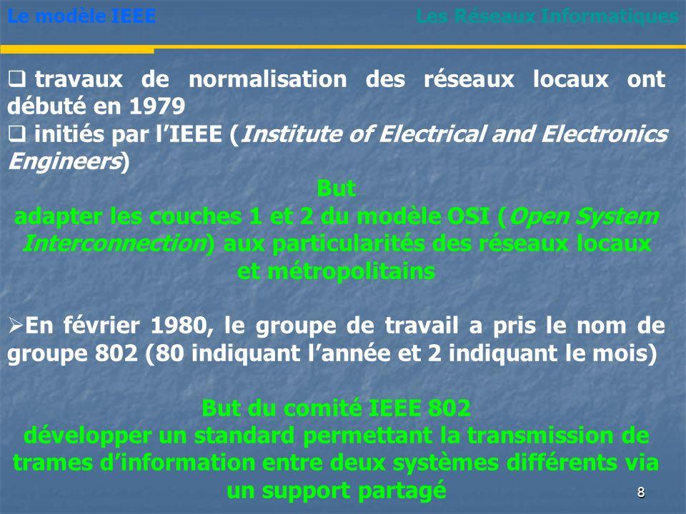 7 Le modèle OSI et le modèle IEEE