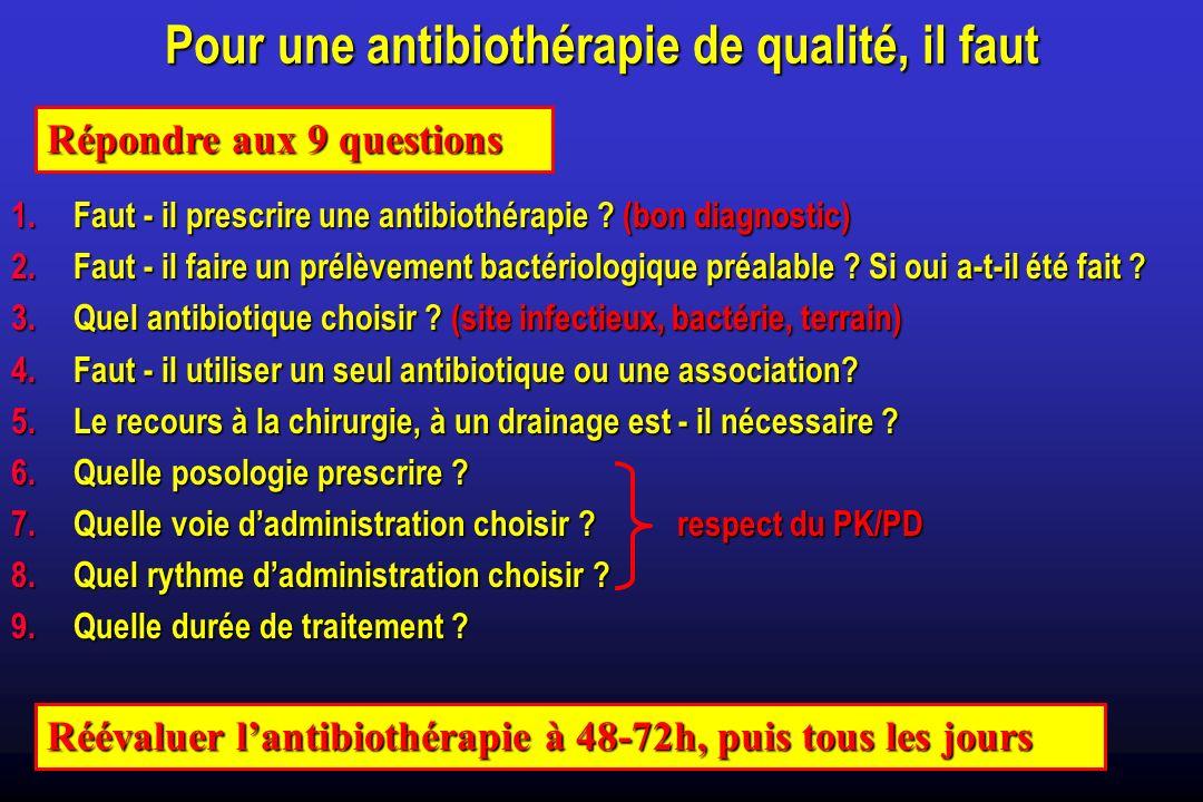 Pour une antibiothérapie de qualité, il faut 1.Faut - il prescrire une antibiothérapie ? (bon diagnostic) 2.Faut - il faire un prélèvement bactériolog