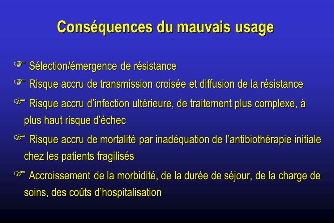 Conséquences du mauvais usage Sélection/émergence de résistance Sélection/émergence de résistance Risque accru de transmission croisée et diffusion de