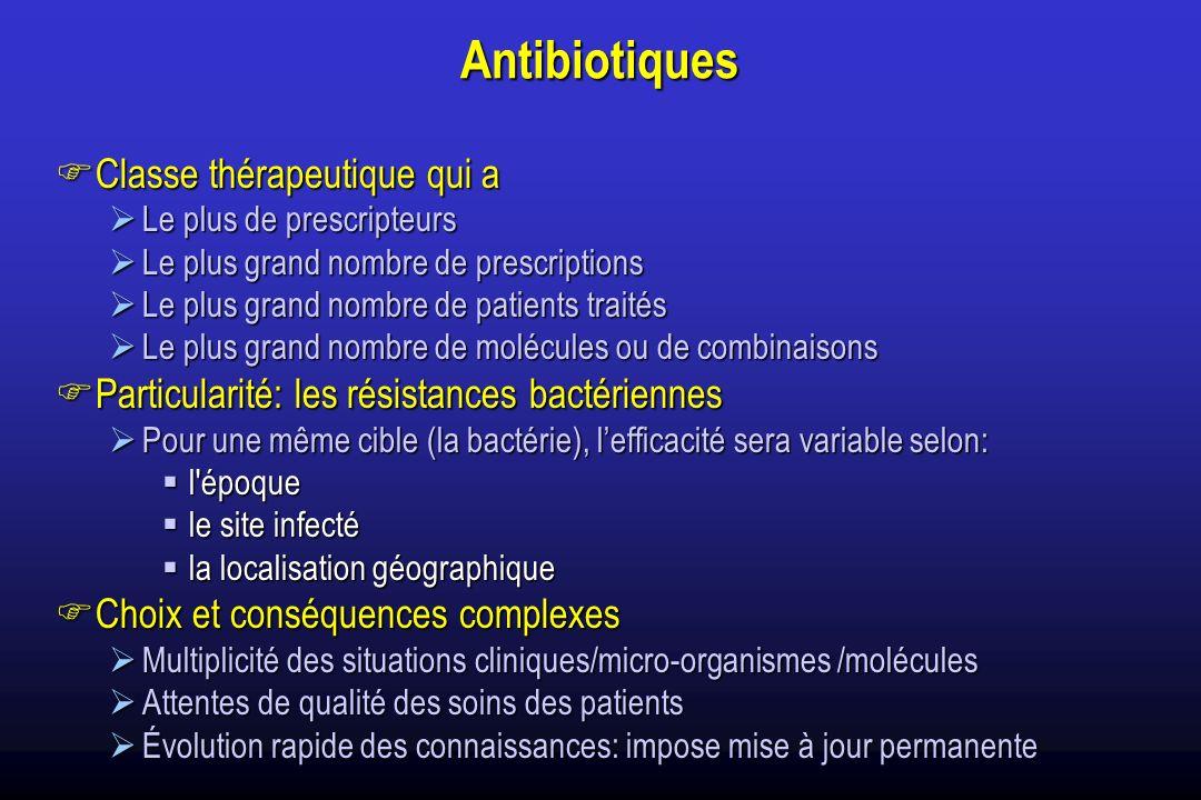 Antibiotiques Classe thérapeutique qui a Classe thérapeutique qui a Le plus de prescripteurs Le plus de prescripteurs Le plus grand nombre de prescriptions Le plus grand nombre de prescriptions Le plus grand nombre de patients traités Le plus grand nombre de patients traités Le plus grand nombre de molécules ou de combinaisons Le plus grand nombre de molécules ou de combinaisons Particularité: les résistances bactériennes Particularité: les résistances bactériennes Pour une même cible (la bactérie), lefficacité sera variable selon: Pour une même cible (la bactérie), lefficacité sera variable selon: l époque l époque le site infecté le site infecté la localisation géographique la localisation géographique Choix et conséquences complexes Choix et conséquences complexes Multiplicité des situations cliniques/micro-organismes /molécules Multiplicité des situations cliniques/micro-organismes /molécules Attentes de qualité des soins des patients Attentes de qualité des soins des patients Évolution rapide des connaissances: impose mise à jour permanente Évolution rapide des connaissances: impose mise à jour permanente