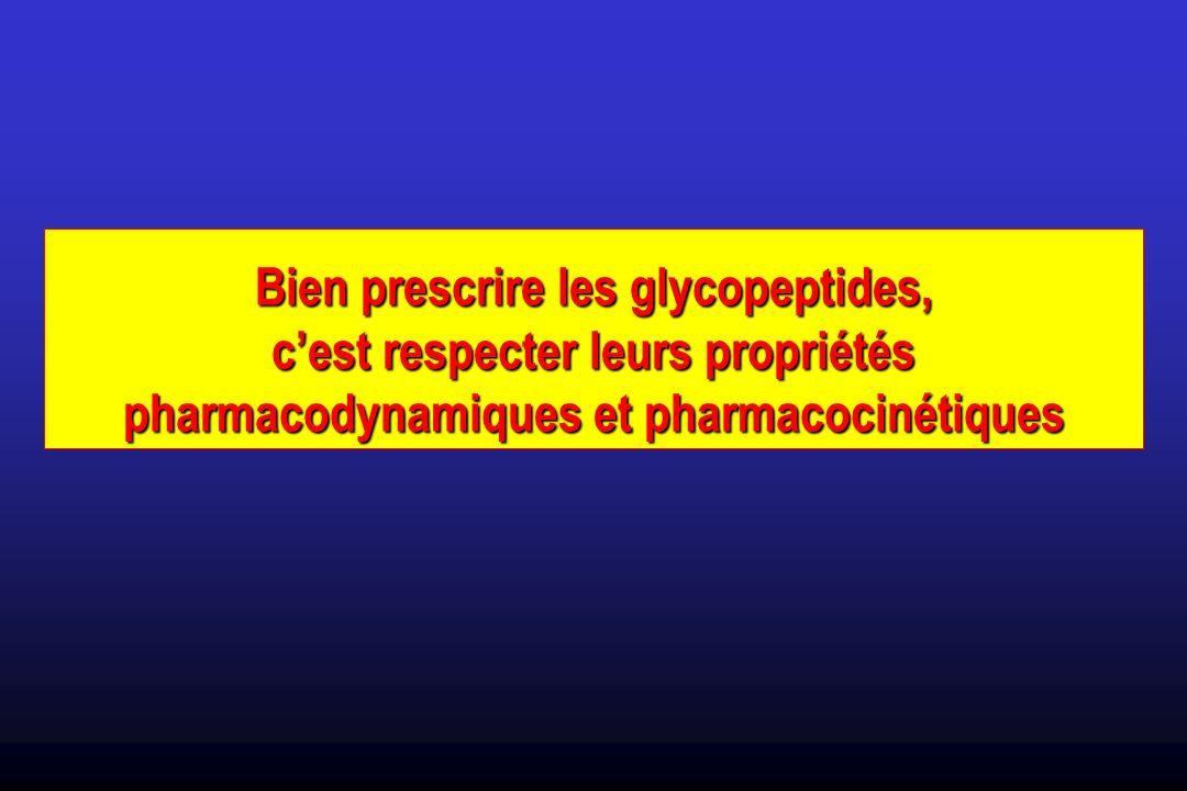 Bien prescrire les glycopeptides, cest respecter leurs propriétés pharmacodynamiques et pharmacocinétiques