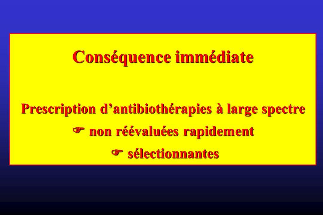 Conséquence immédiate Prescription dantibiothérapies à large spectre non réévaluées rapidement sélectionnantes