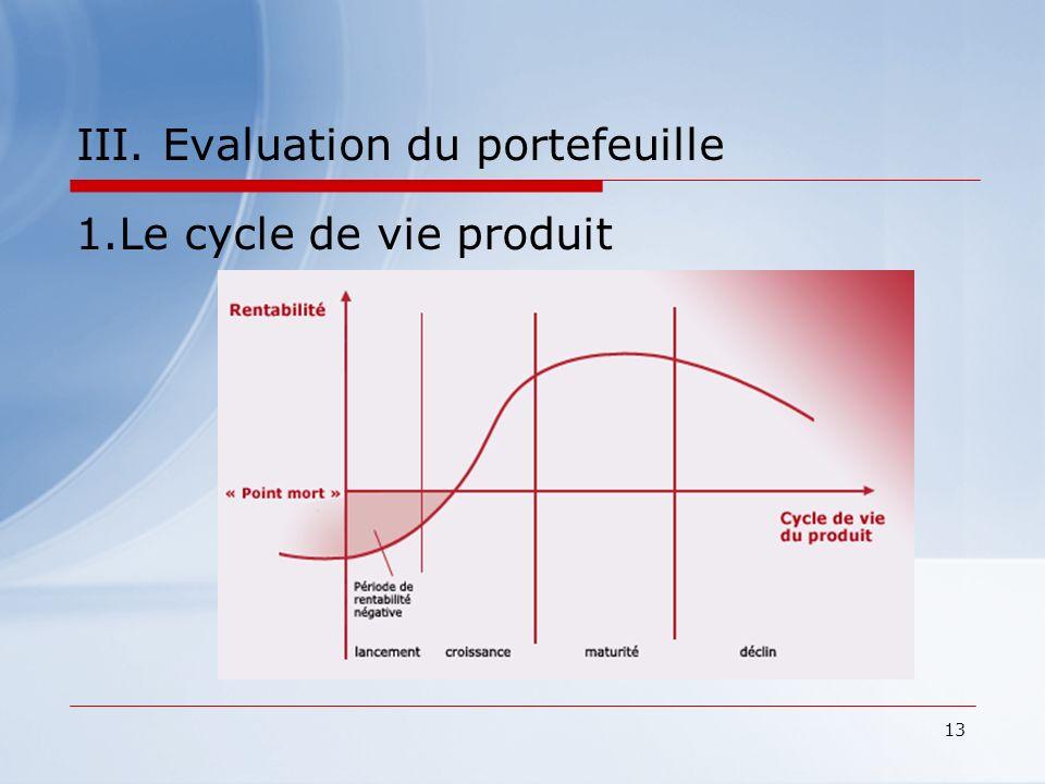 13 III. Evaluation du portefeuille 1.Le cycle de vie produit