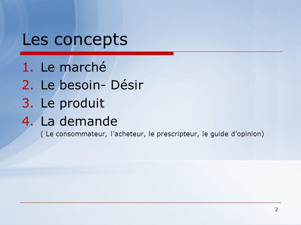 2 Les concepts 1.Le marché 2.Le besoin- Désir 3.Le produit 4.La demande ( Le consommateur, lacheteur, le prescripteur, le guide dopinion)