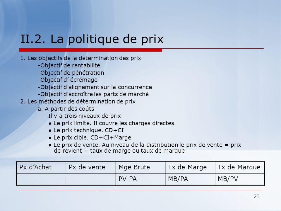 23 II.2. La politique de prix 1. Les objectifs de la détermination des prix -Objectif de rentabilité -Objectif de pénétration -Objectif d écrémage -Ob