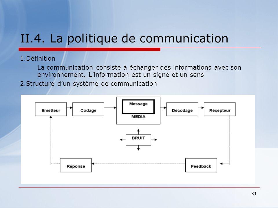 31 II.4. La politique de communication 1.Définition La communication consiste à échanger des informations avec son environnement. Linformation est un