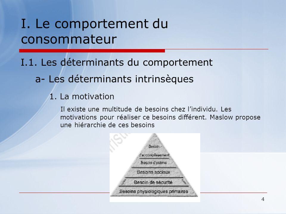 4 I. Le comportement du consommateur I.1. Les déterminants du comportement a- Les déterminants intrinsèques 1. La motivation Il existe une multitude d