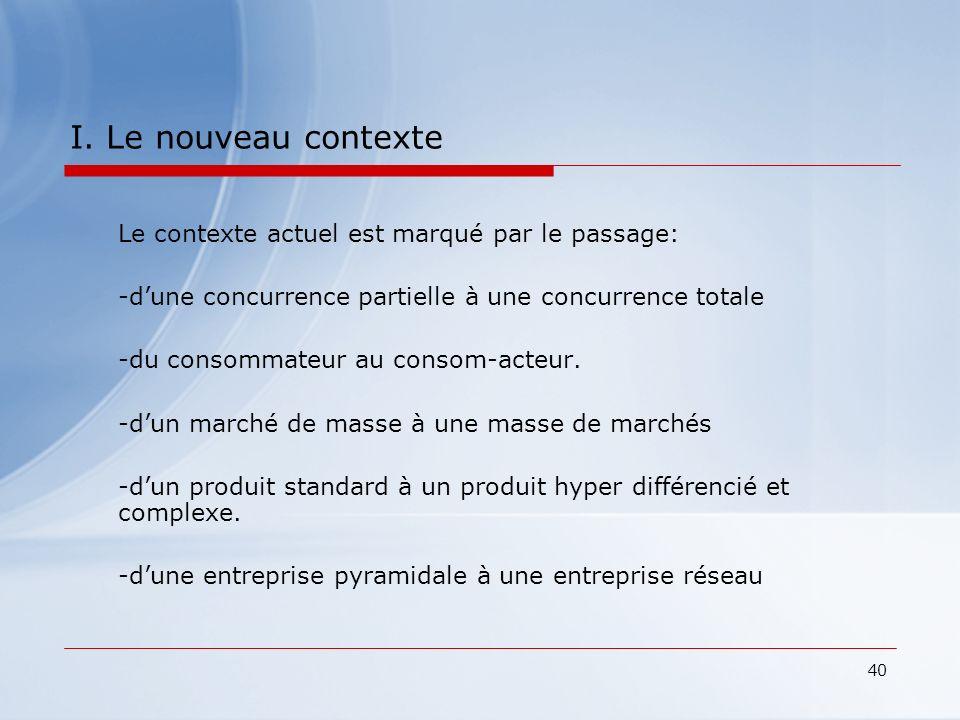 40 I. Le nouveau contexte Le contexte actuel est marqué par le passage: -dune concurrence partielle à une concurrence totale -du consommateur au conso