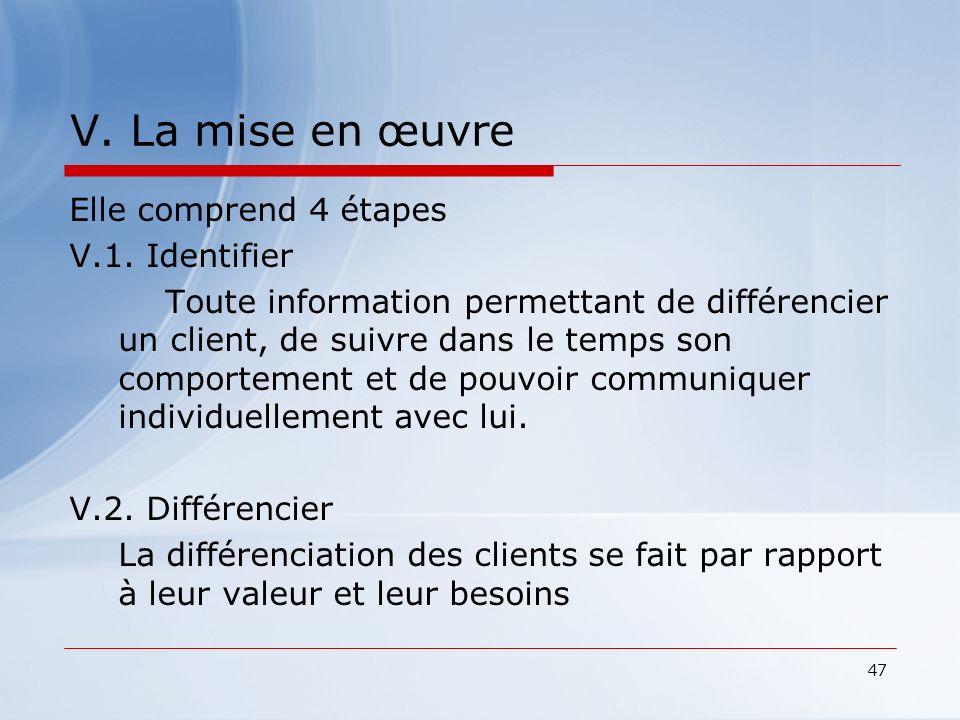 47 V. La mise en œuvre Elle comprend 4 étapes V.1. Identifier Toute information permettant de différencier un client, de suivre dans le temps son comp