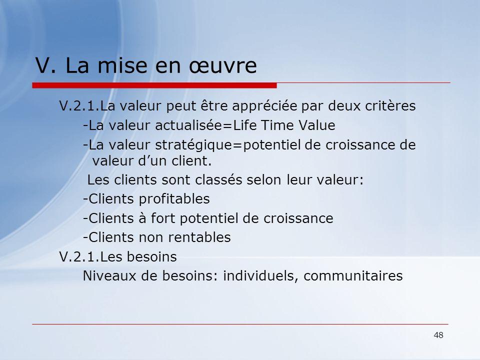 48 V. La mise en œuvre V.2.1.La valeur peut être appréciée par deux critères -La valeur actualisée=Life Time Value -La valeur stratégique=potentiel de
