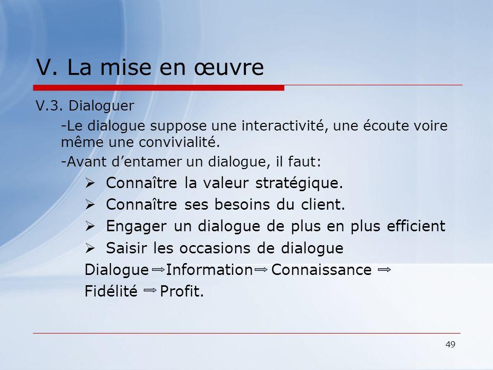 49 V. La mise en œuvre V.3. Dialoguer -Le dialogue suppose une interactivité, une écoute voire même une convivialité. -Avant dentamer un dialogue, il