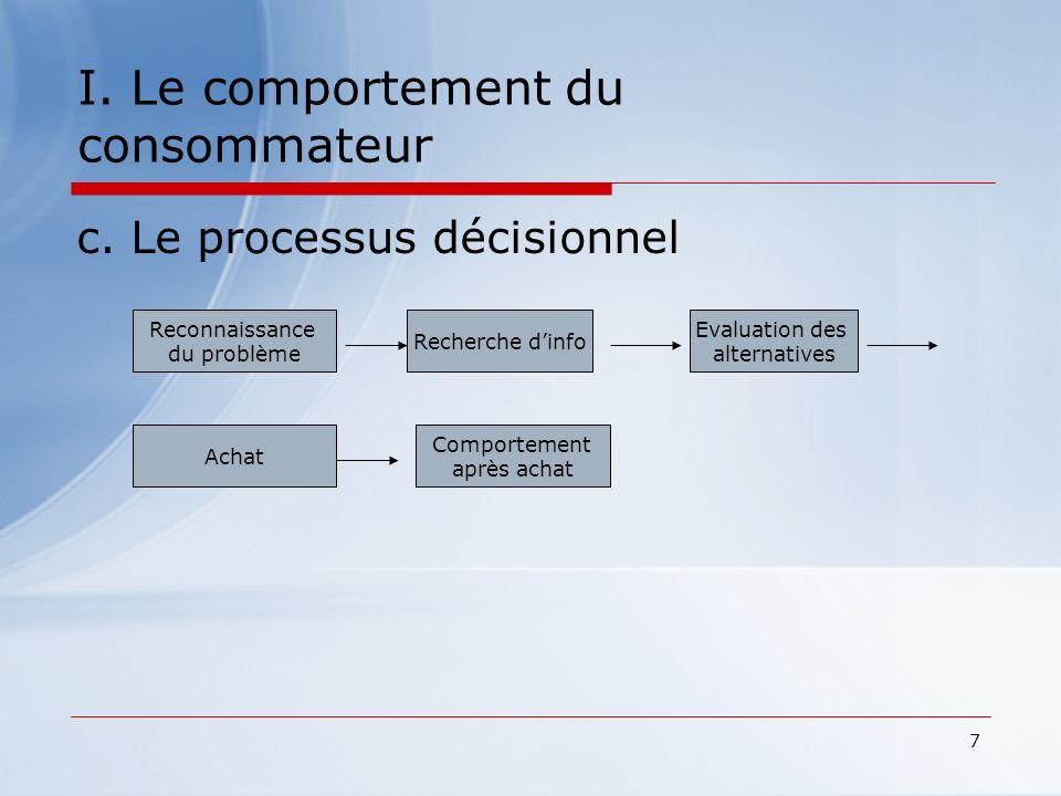 7 I. Le comportement du consommateur c. Le processus décisionnel Reconnaissance du problème Recherche dinfo Evaluation des alternatives Achat Comporte