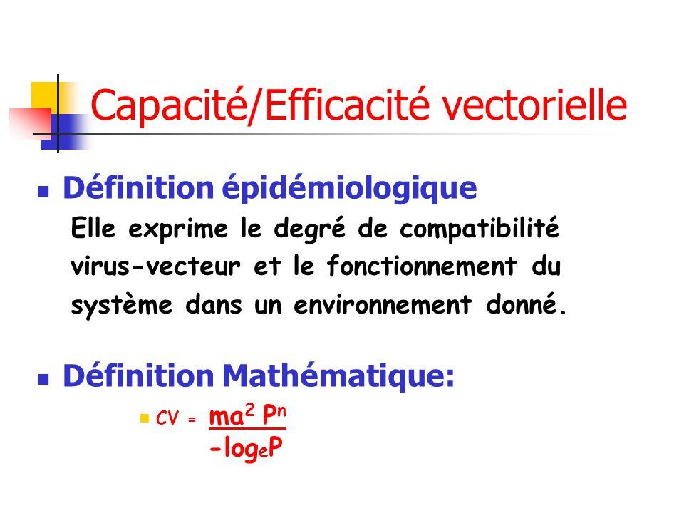 Capacité/Efficacité vectorielle Définition épidémiologique Elle exprime le degré de compatibilité virus-vecteur et le fonctionnement du système dans un environnement donné.