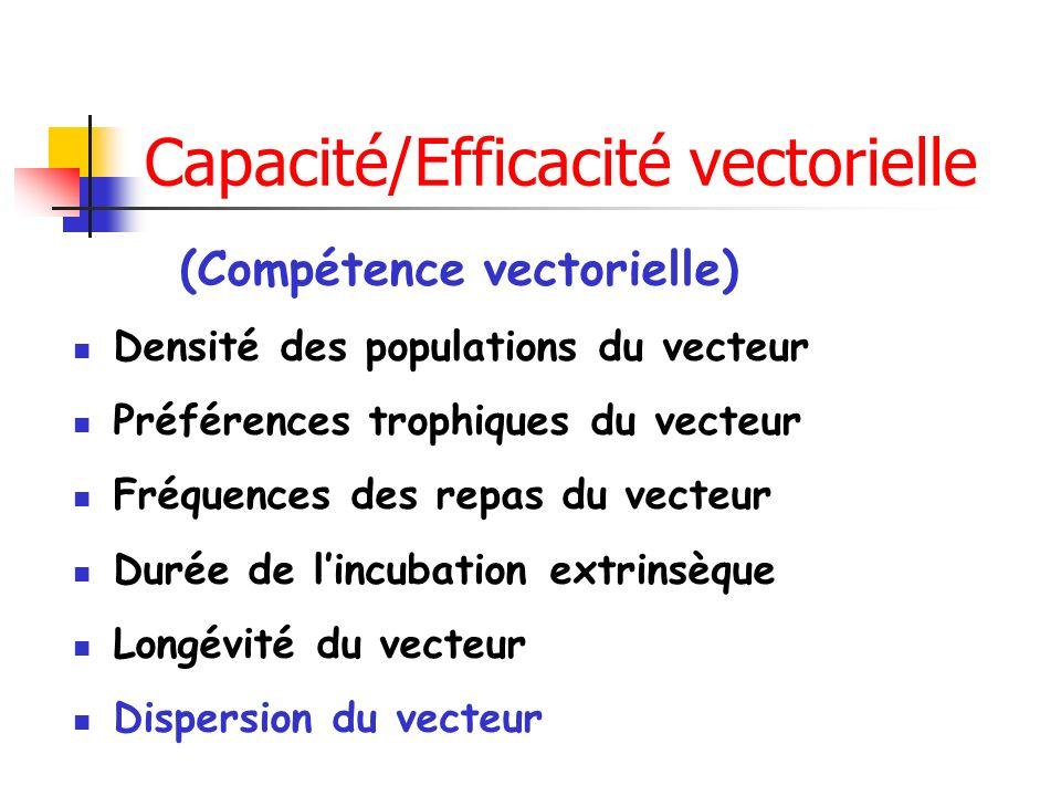 Capacité/Efficacité vectorielle (Compétence vectorielle) Densité des populations du vecteur Préférences trophiques du vecteur Fréquences des repas du vecteur Durée de lincubation extrinsèque Longévité du vecteur Dispersion du vecteur