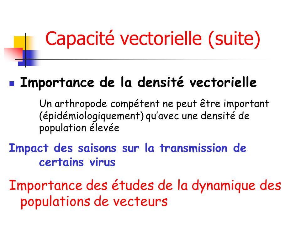 Capacité vectorielle (suite) Importance de la densité vectorielle Un arthropode compétent ne peut être important (épidémiologiquement) quavec une densité de population élevée Impact des saisons sur la transmission de certains virus Importance des études de la dynamique des populations de vecteurs