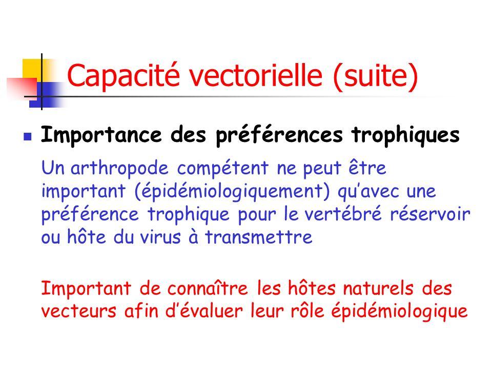 Capacité vectorielle (suite) Importance des préférences trophiques Un arthropode compétent ne peut être important (épidémiologiquement) quavec une préférence trophique pour le vertébré réservoir ou hôte du virus à transmettre Important de connaître les hôtes naturels des vecteurs afin dévaluer leur rôle épidémiologique