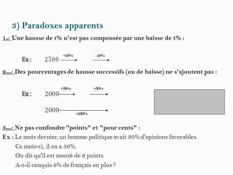 3) Paradoxes apparents 1 er : Une hausse de t% n'est pas compensée par une baisse de t% : 2 eme : Des pourcentages de hausse successifs (ou de baisse)