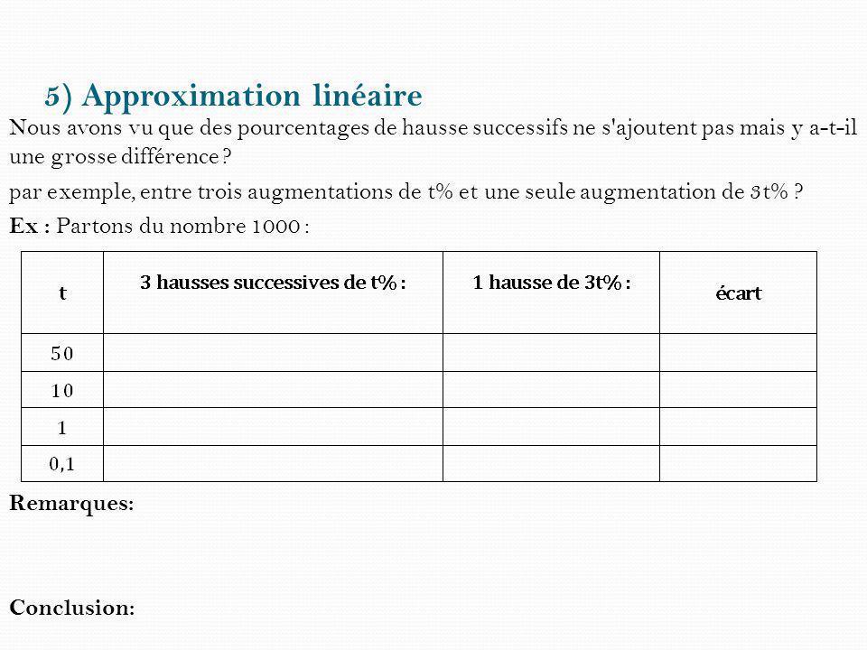 5) Approximation linéaire Nous avons vu que des pourcentages de hausse successifs ne s'ajoutent pas mais y a-t-il une grosse différence ? par exemple,