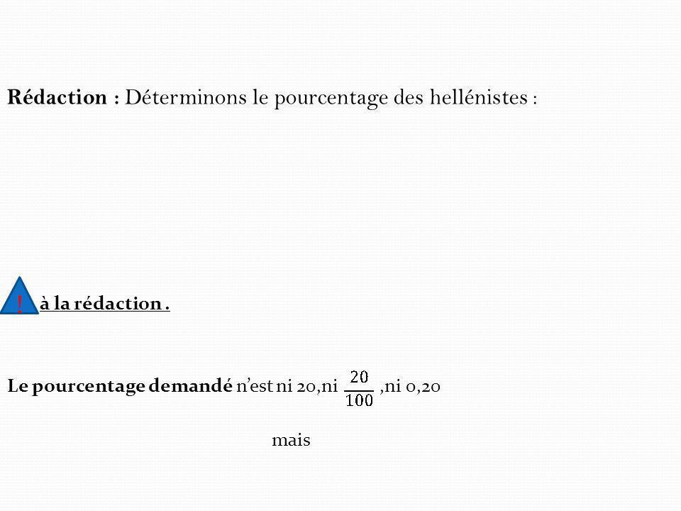 Rédaction : Déterminons le pourcentage des hellénistes : ! à la rédaction. Le pourcentage demandé nest ni 20,ni,ni 0,20 mais !