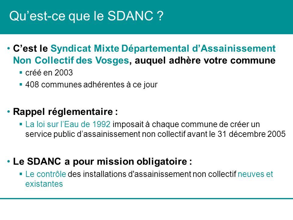Quest-ce que le SDANC ? Cest le Syndicat Mixte Départemental dAssainissement Non Collectif des Vosges, auquel adhère votre commune créé en 2003 408 co