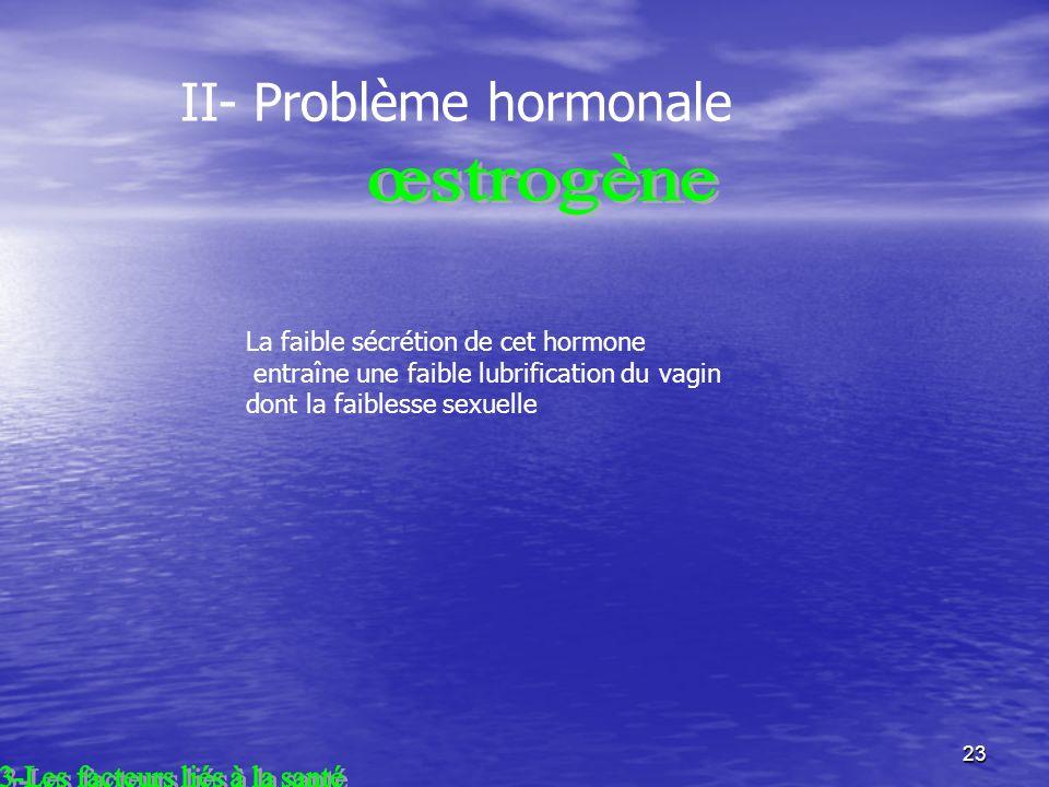23 La faible sécrétion de cet hormone entraîne une faible lubrification du vagin dont la faiblesse sexuelle II- Problème hormonale