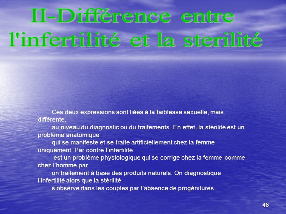 46 Ces deux expressions sont liées à la faiblesse sexuelle, mais différente, au niveau du diagnostic ou du traitements.