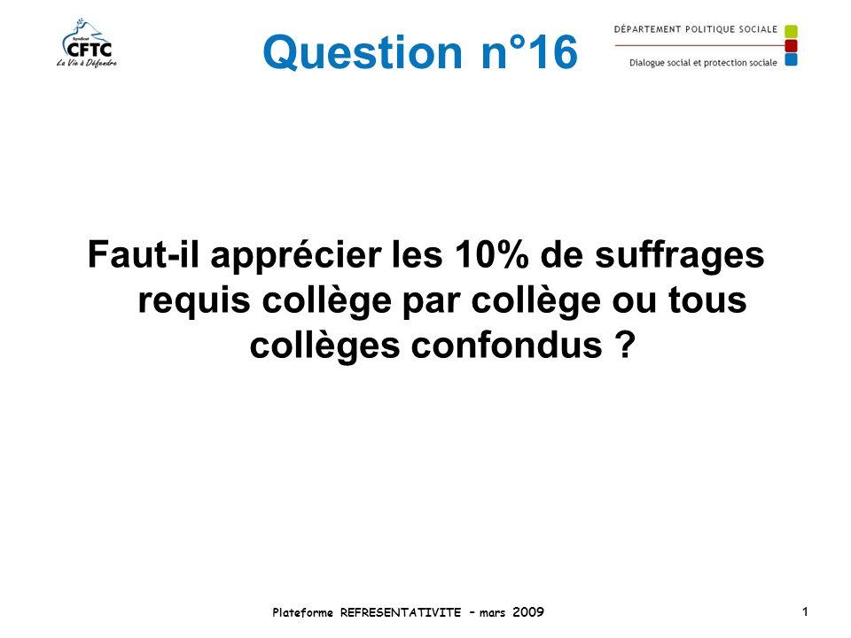 Question n°16 Faut-il apprécier les 10% de suffrages requis collège par collège ou tous collèges confondus ? Plateforme REFRESENTATIVITE – mars 2009 1