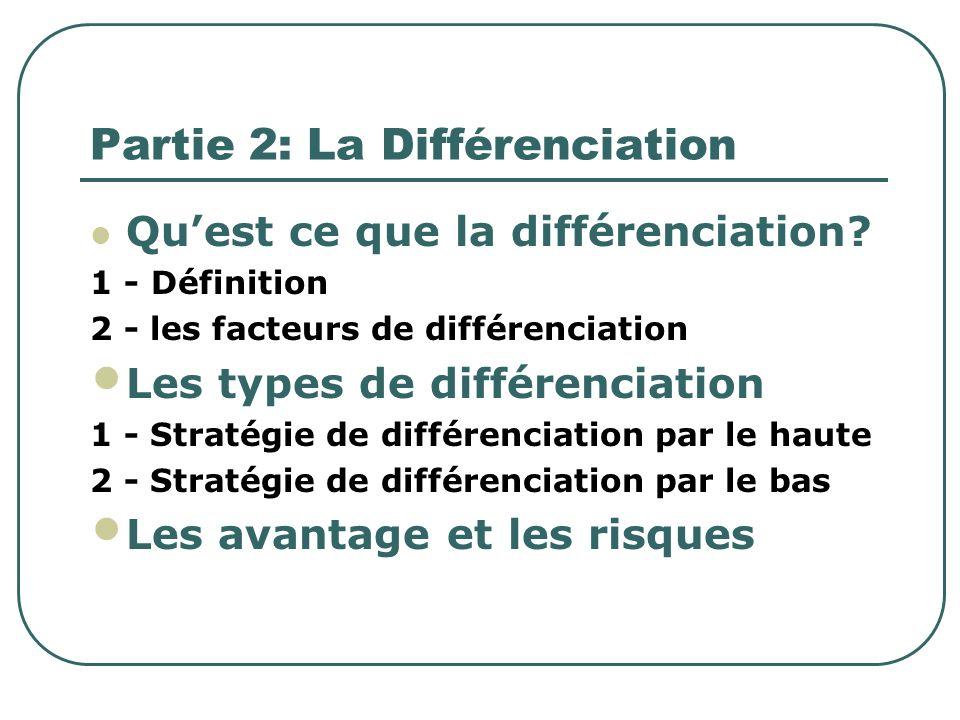 Partie 2: La Différenciation Quest ce que la différenciation? 1 - Définition 2 - les facteurs de différenciation Les types de différenciation 1 - Stra