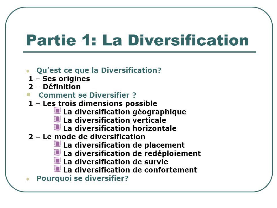 Partie 1: La Diversification Quest ce que la Diversification? 1 – Ses origines 2 – Définition Comment se Diversifier ? 1 – Les trois dimensions possib