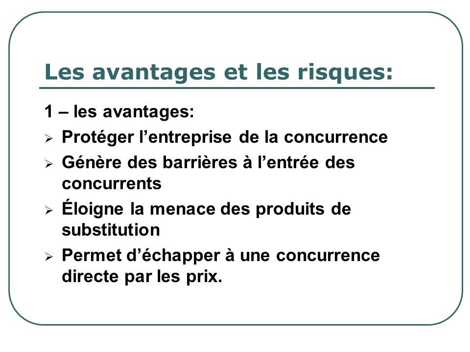 Les avantages et les risques: 1 – les avantages: Protéger lentreprise de la concurrence Génère des barrières à lentrée des concurrents Éloigne la mena