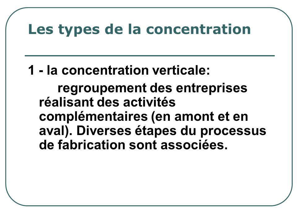Les types de la concentration 1 - la concentration verticale: regroupement des entreprises réalisant des activités complémentaires (en amont et en ava