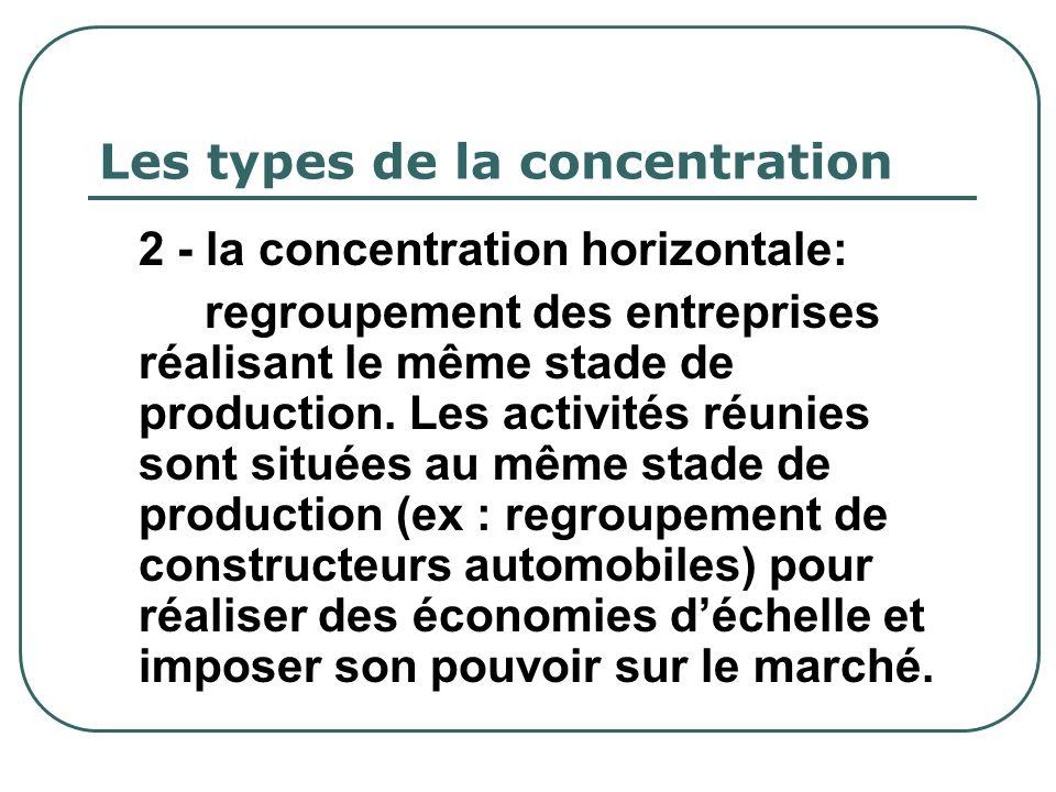 Les types de la concentration 2 - la concentration horizontale: regroupement des entreprises réalisant le même stade de production. Les activités réun
