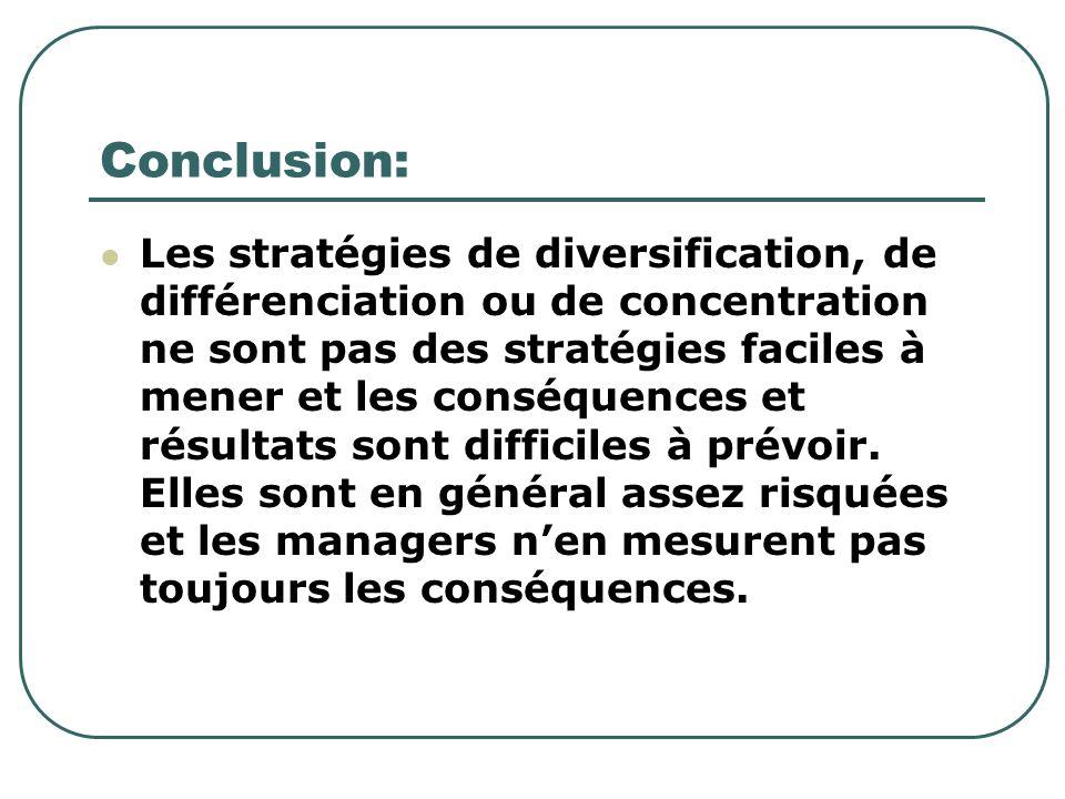 Conclusion: Les stratégies de diversification, de différenciation ou de concentration ne sont pas des stratégies faciles à mener et les conséquences e