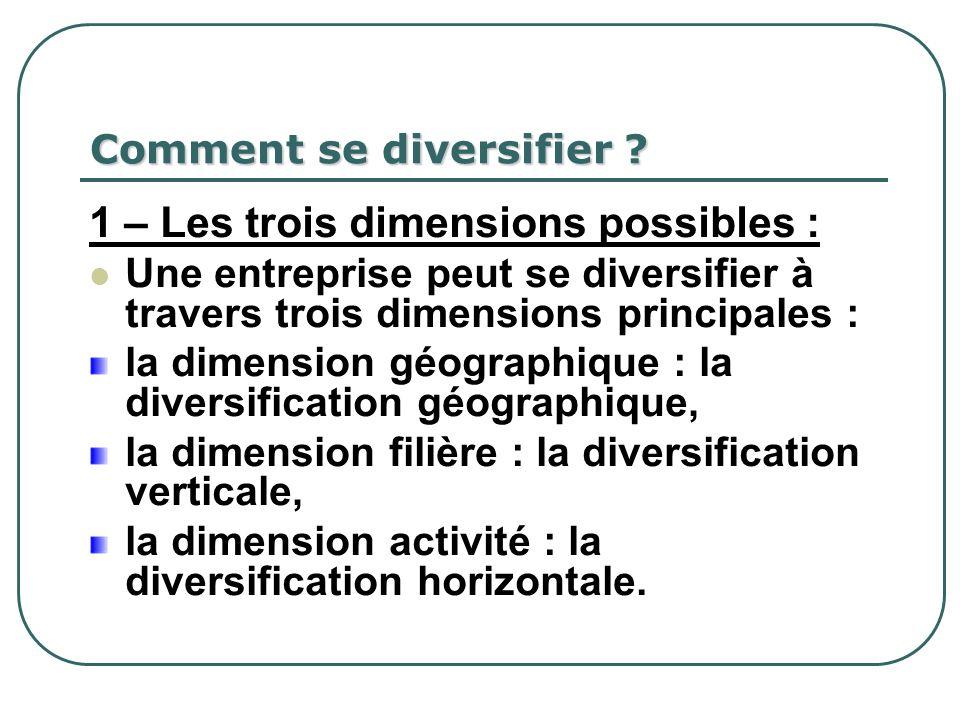 Partie 2: La Différenciation Quest ce que la différenciation.