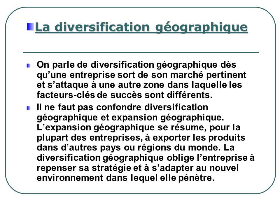 Les types de la concentration 2 - la concentration horizontale: regroupement des entreprises réalisant le même stade de production.